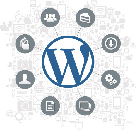WordPress for Blog