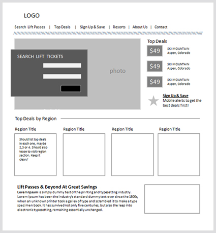 wireframe web design example